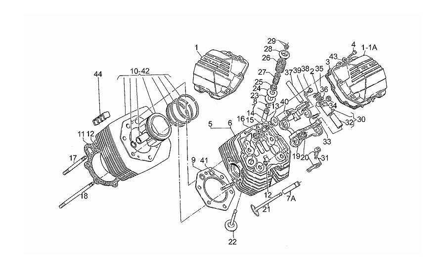 Culata - cilindro - pistón