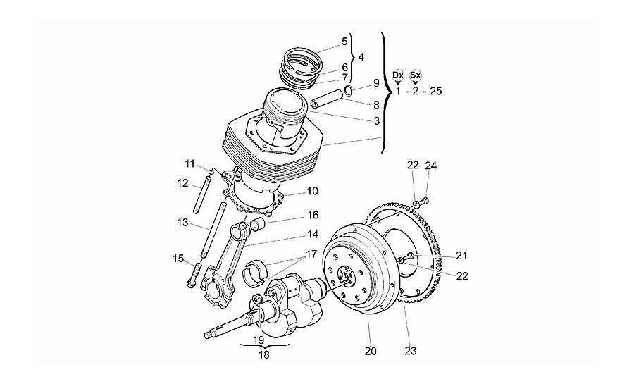 Cigüeñal - cilindro - pistón
