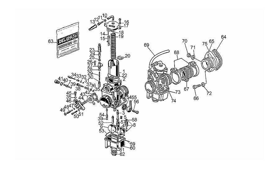 Carburadores 1991-d