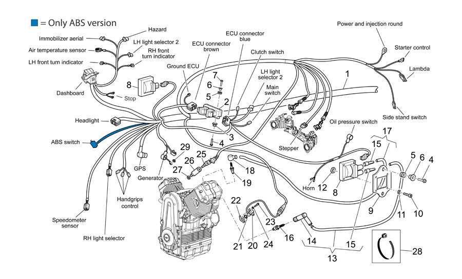 Instalación eléctrica i