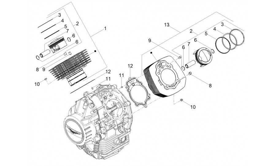 cilindro - pistón